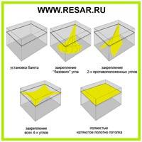 1.Между операциями замера и монтажа натяжных потолков нежелательно менять форму и габариты помещения.